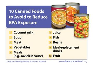 Ten canned foods to avoid
